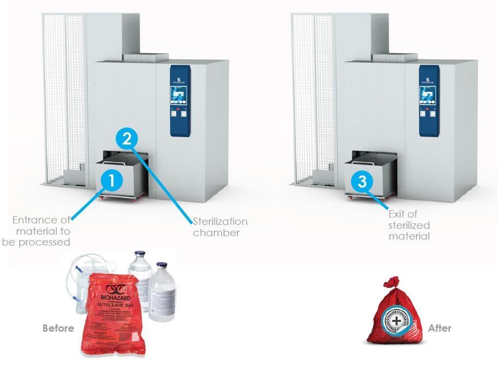 SCHLUMBOHM Treatments Liquids